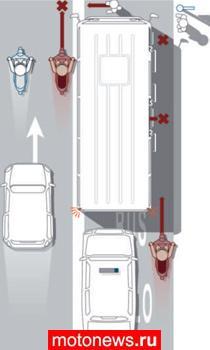 Часть 4. Автобусы и пешеходы