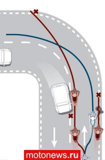 Часть 5. Полосы движения и шоссе