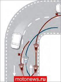 Часть 15. Техника управления мотоциклом: 12 рекомендаций на 12 месяцев