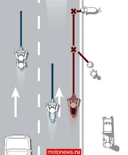 Управление мотоциклом часть 20 если