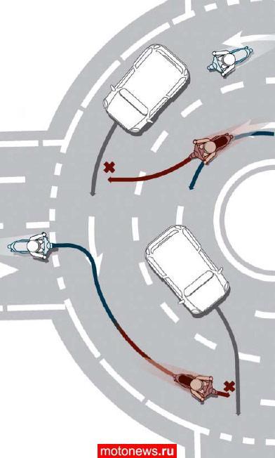Часто на пересечениях улиц можно встретить перекрестки с круговым движением, которые имеют свои особенности при...