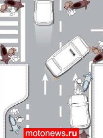 Часть 26. Техника вождения на каждый месяц