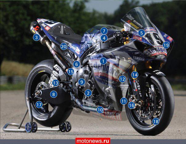Обои мотоциклы — обои на рабочий стол